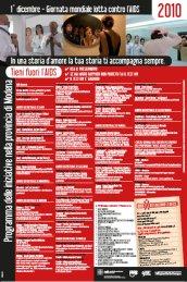 Giornata AIDS 2010